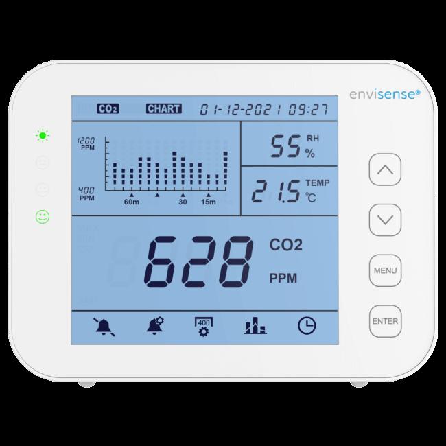EnviSense Kohlendioxid-Messgerät