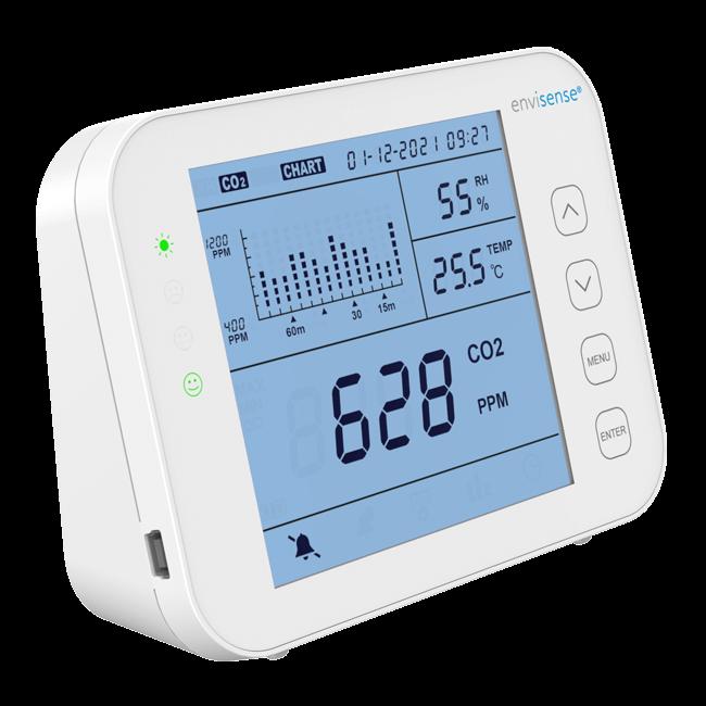 EnviSense CO2-Messgerät rechts