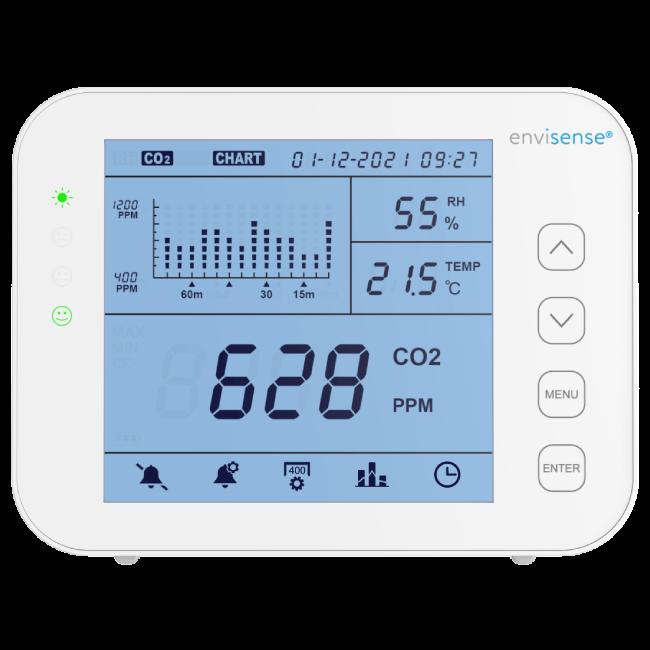 EnviSense-Monitor mit Grafik