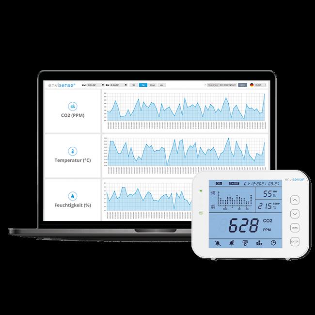 CO2-Messgerät mit Protokollfunktion und digitalem Dashboard.